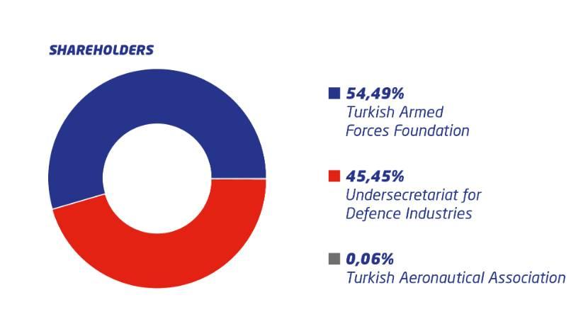 Noticias de INVAP - Página 22 Turkish
