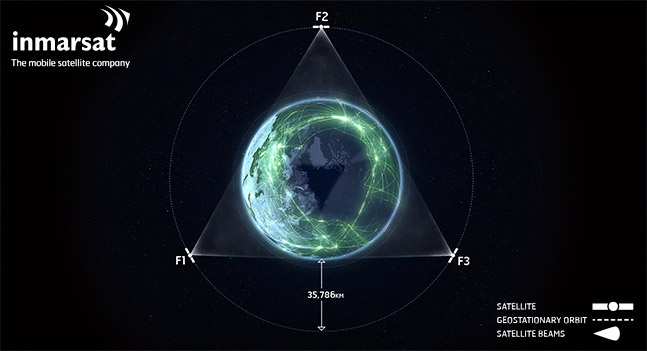 Inmarsat Global Xpress