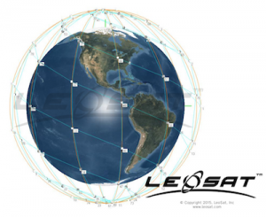 leosat-constellation