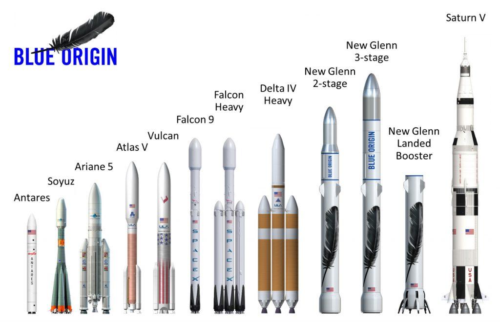 New Glenn de Blue Origin