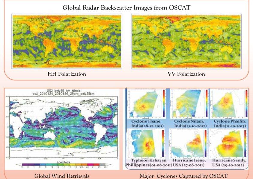 Productos derivados del Oceansat-2